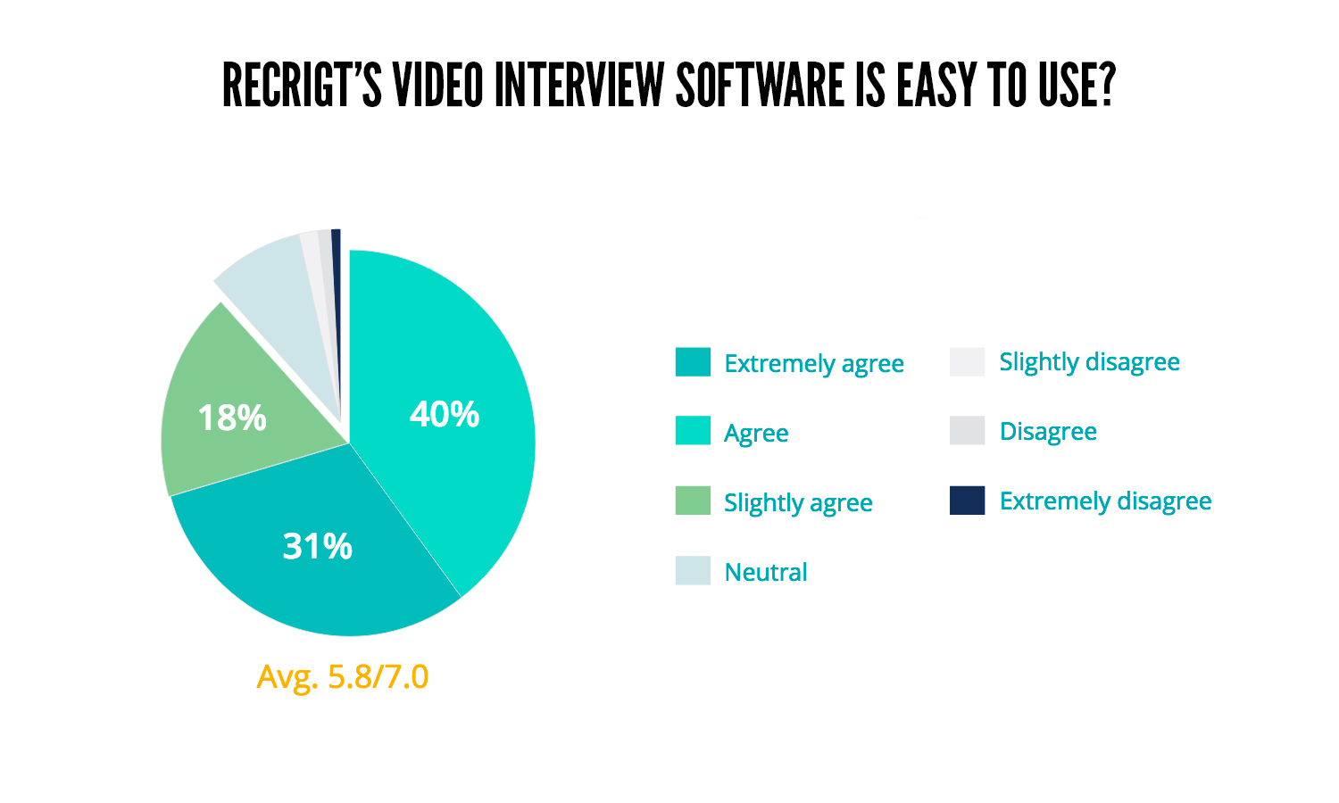 Recright's video interview tool is easy to use-1