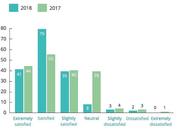 Recruiter-Survey-2018_extra