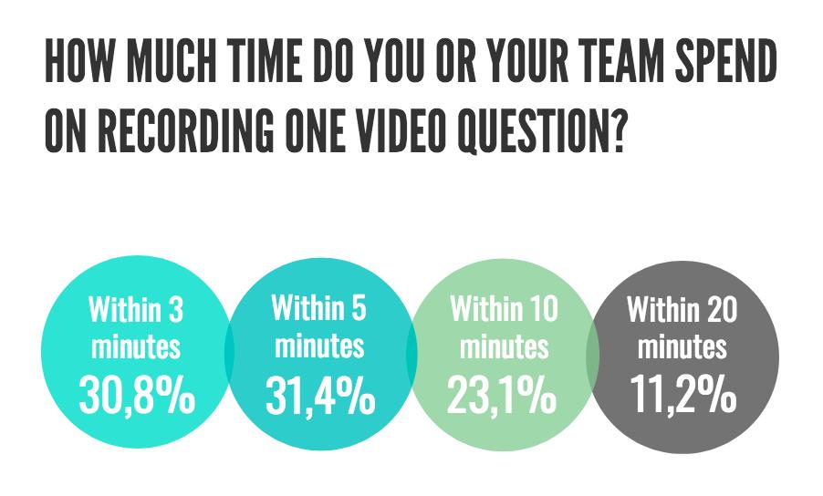 time per questions.jpg